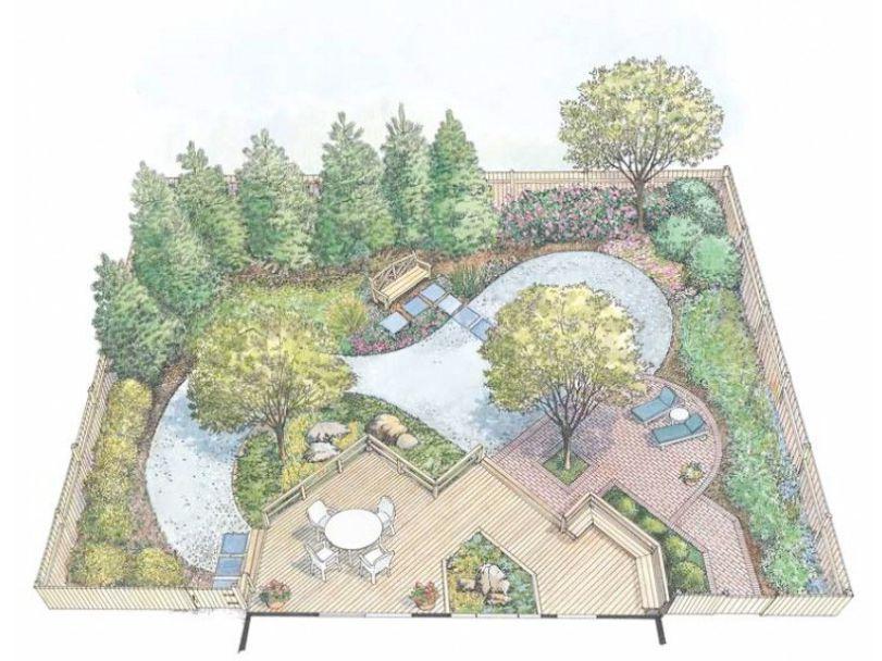Landscape Gardening Rugby Along With Landscape Gardening Omagh Landschapsarchitectuur Ontwerp Tuin Ontwerpplannen Achtertuin Ontwerp