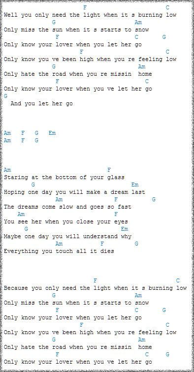 ukulele chords let her go - Google Search : sheet music : Pinterest