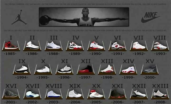 79eceb2b338923 Air Jordan Evolution