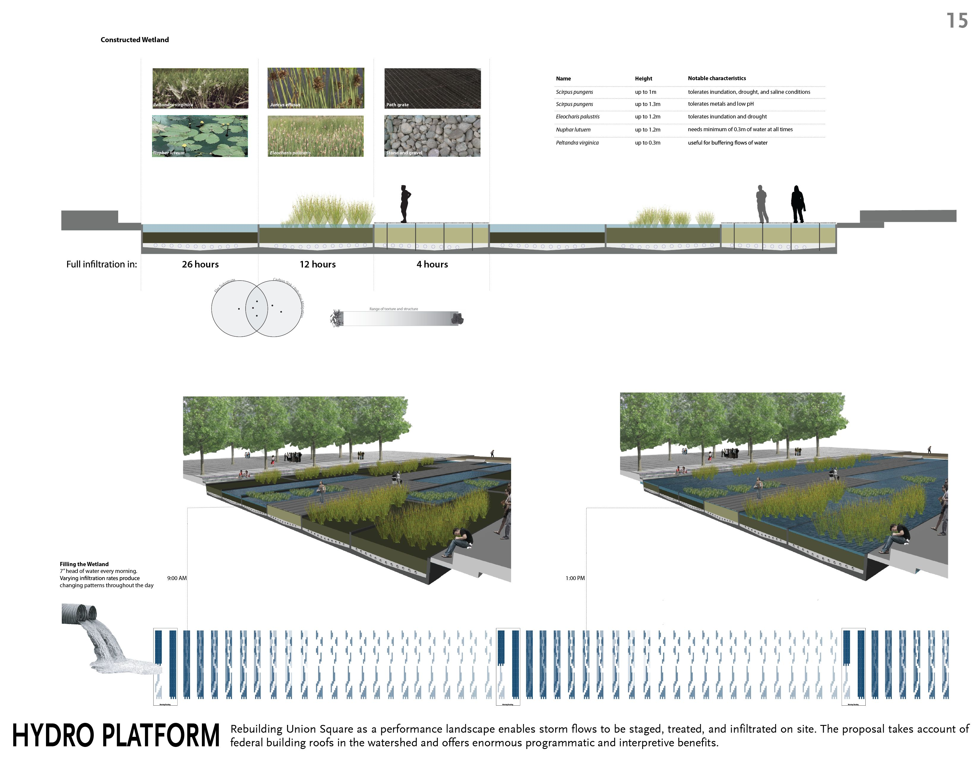 Landscape Design Fee Proposal Sample  Google Search