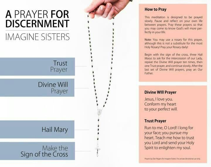 Prayer for discernment catholic