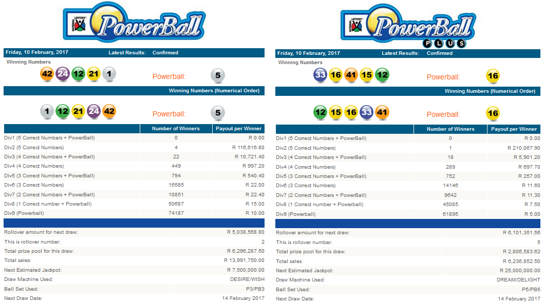 Latest PowerballResults & PowerballPlusResults South