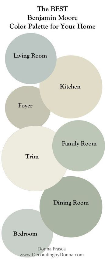 The Best Benjamin Moore Coastal Color Palette For Your Home UPDATED! images
