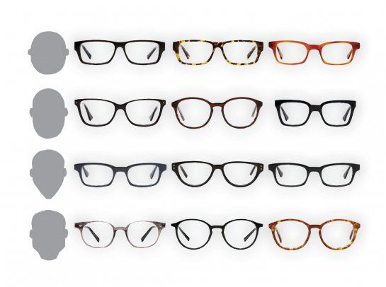How To Choose The Right Pair of Glasses and Sunglasses - QandA with Sophie B. of BonLook