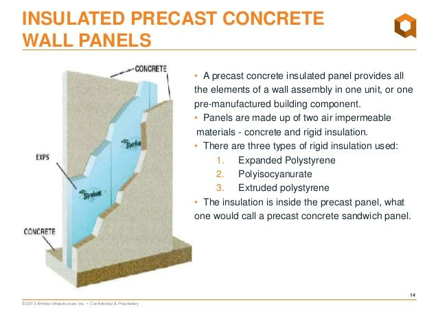 Image result for precast concrete wall detail P1 Pinterest - Concrete Wall Insulation