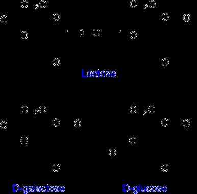 Pin de Are Epi en Unidad 02- Alimentos-Quimica II