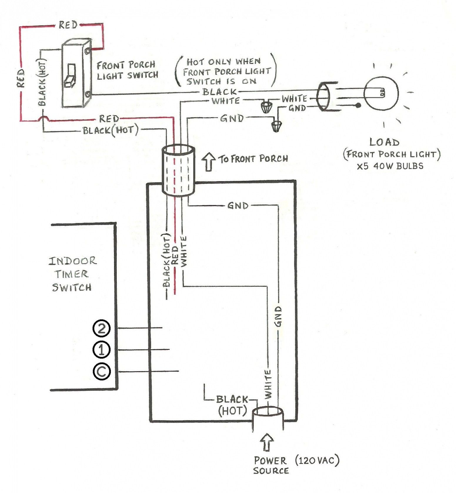 Unique Wiring Diagram For A Leviton Dimmer Switch Diagram Diagramtemplate Diagramsample Electricidad Industrial Electricidad Electronica