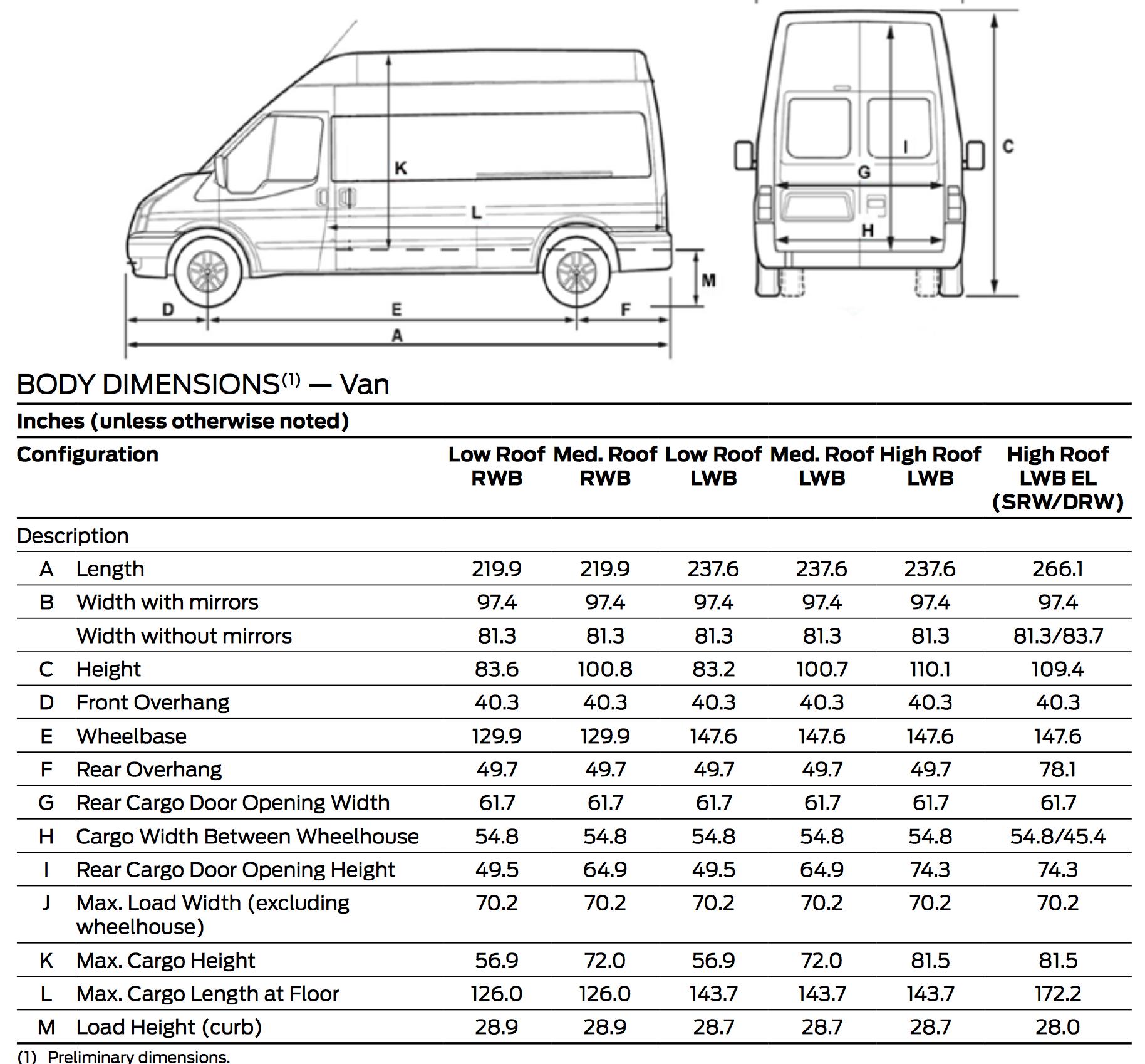 2017 Transit Connect: 2017 Ford Transit Van Interior Dimensions