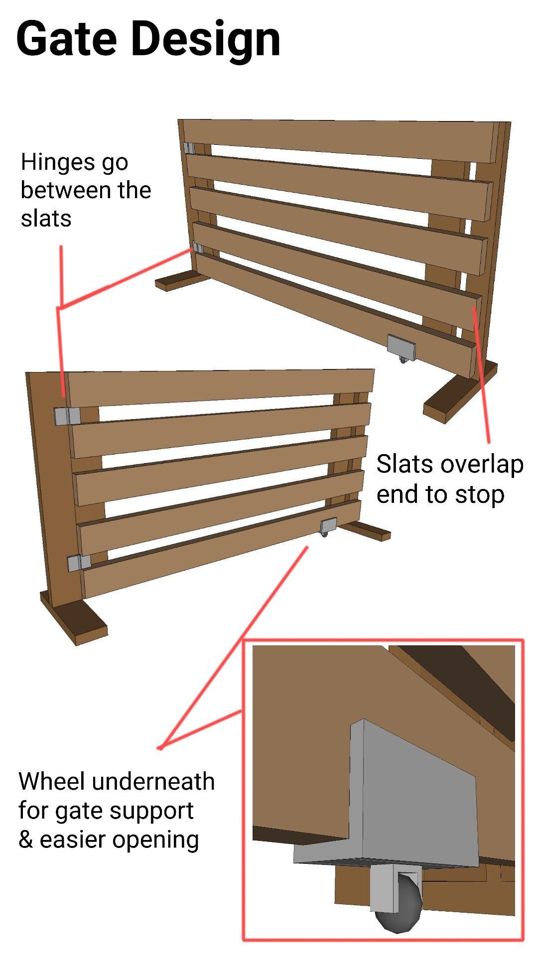 DIY gate design using Qubism app and Autodesk Sketchbook app