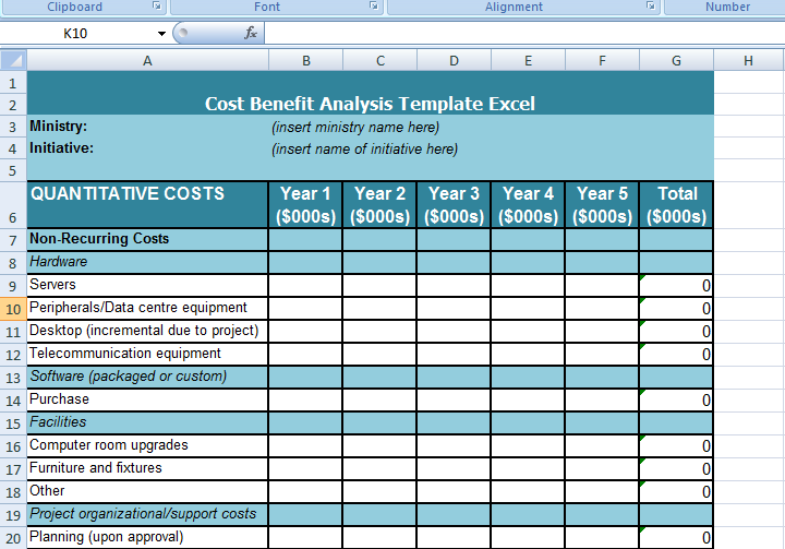 get cost benefit analysis template excel l project management templates