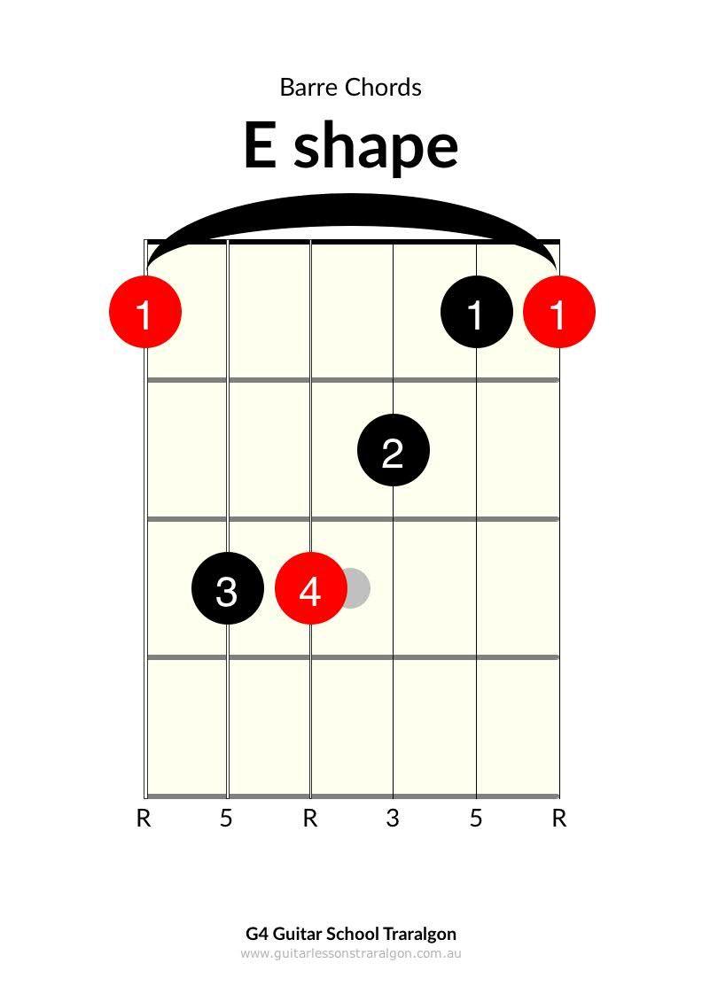 Barre Chords E Shape G4 Guitar School Traralgon Www
