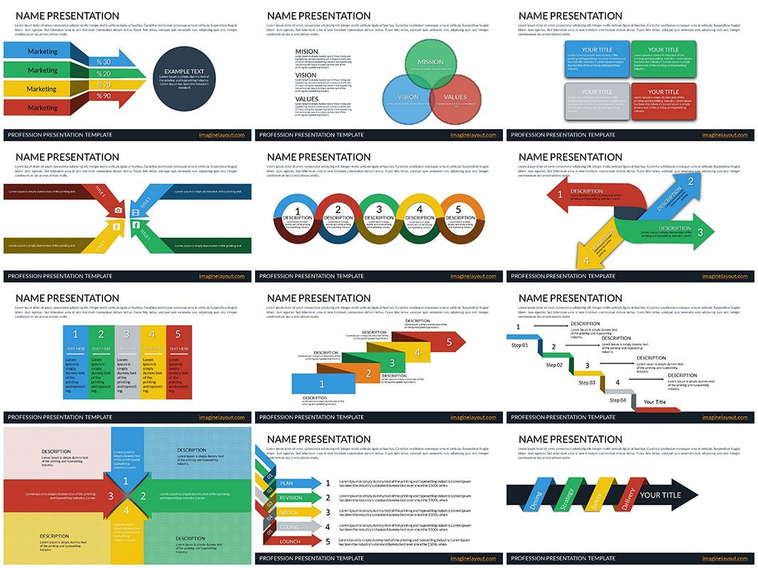 Marketing Powerpoint Charts Template Powerpoint Chart Templates Powerpoint Charts Powerpoint