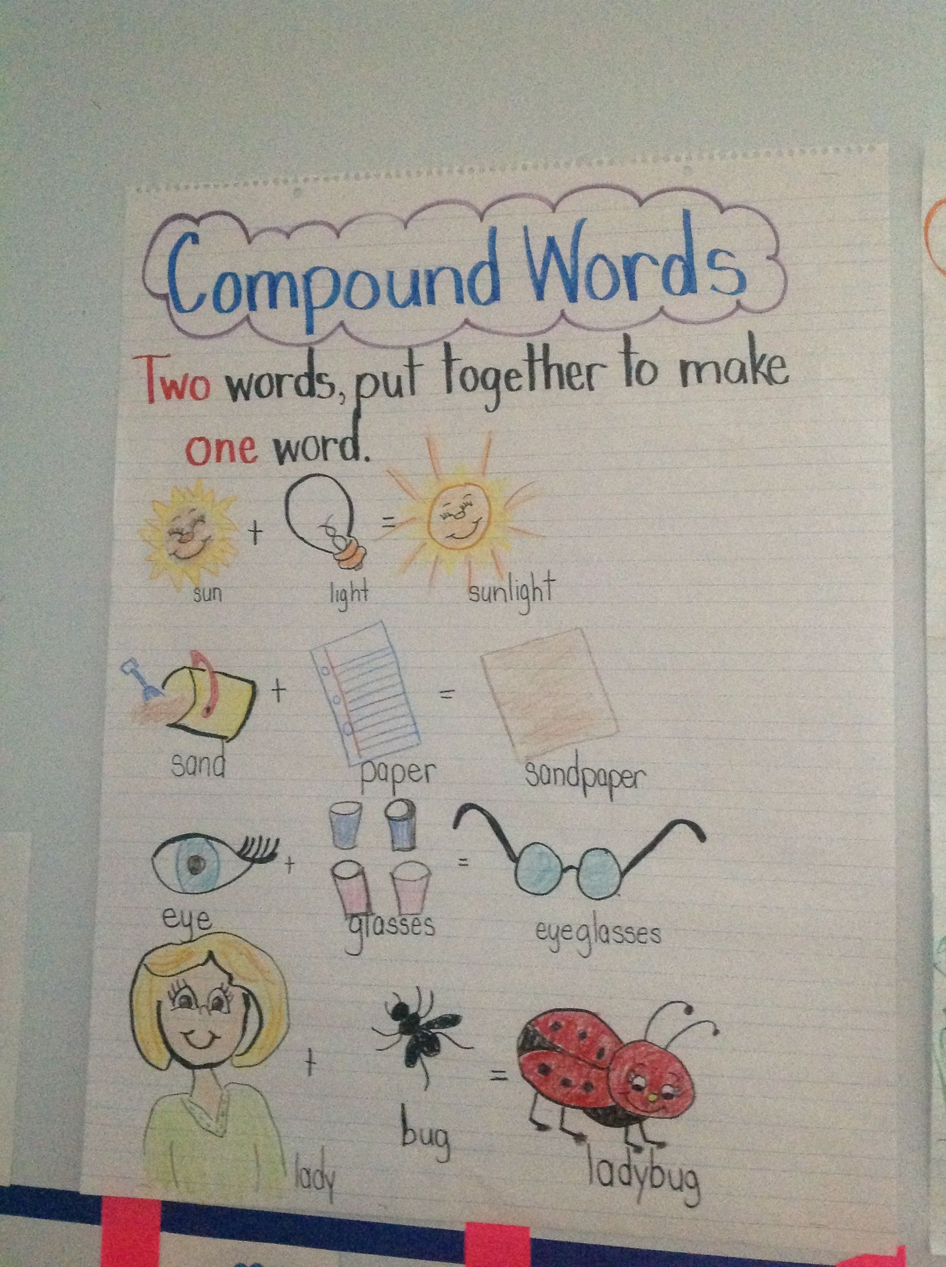 Compound Words Anchor Chart With Images