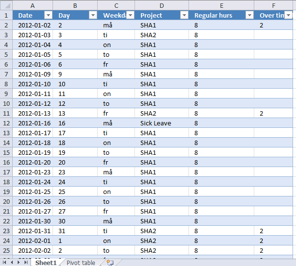 Monthly Time Sheet By Project  Excel    Pivot Table