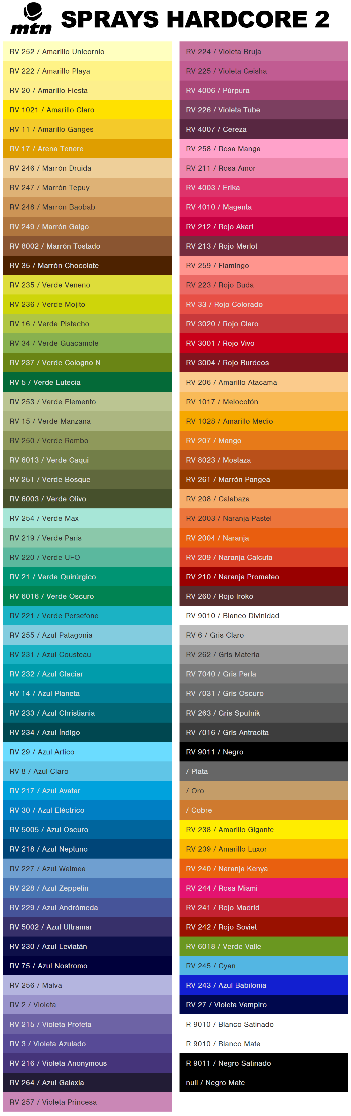 Carta de colores sprays HARDCORE 2