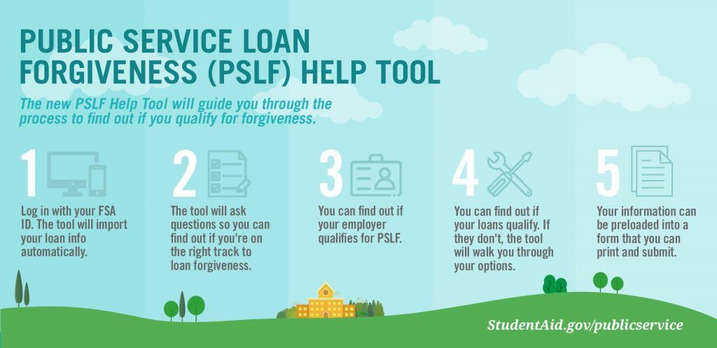 The Public Service Loan Forgiveness Help Tool Public Service Loan Forgiveness Loan Forgiveness Forgiveness
