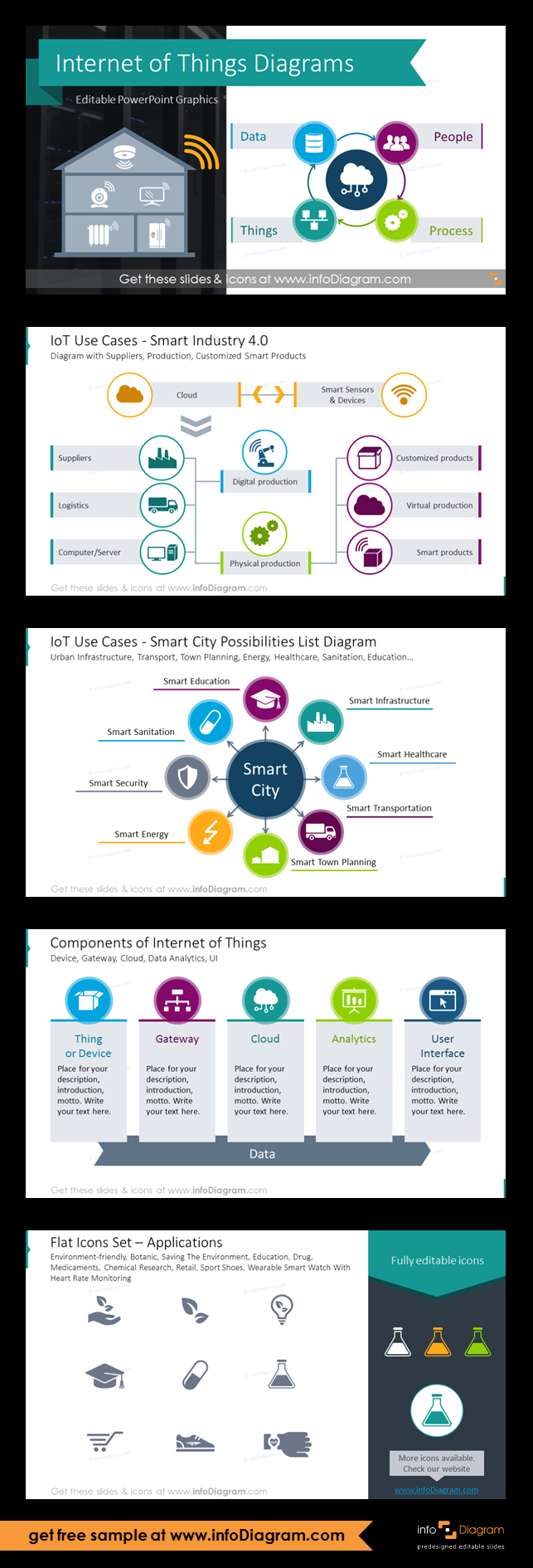 Simple Iot Diagrams To Explain Internet Of Things Network Connected Devices In Smart Home Industry 4 0 Applications Powerpoint Editable Iot What Is Internet Smart City
