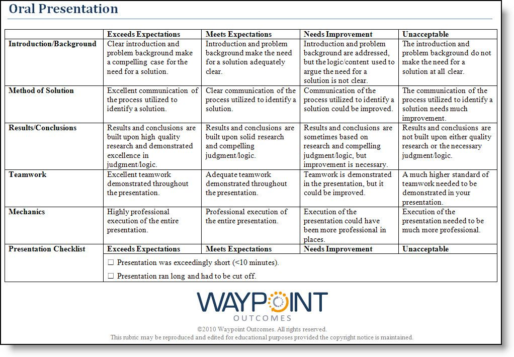 presentation rubric college