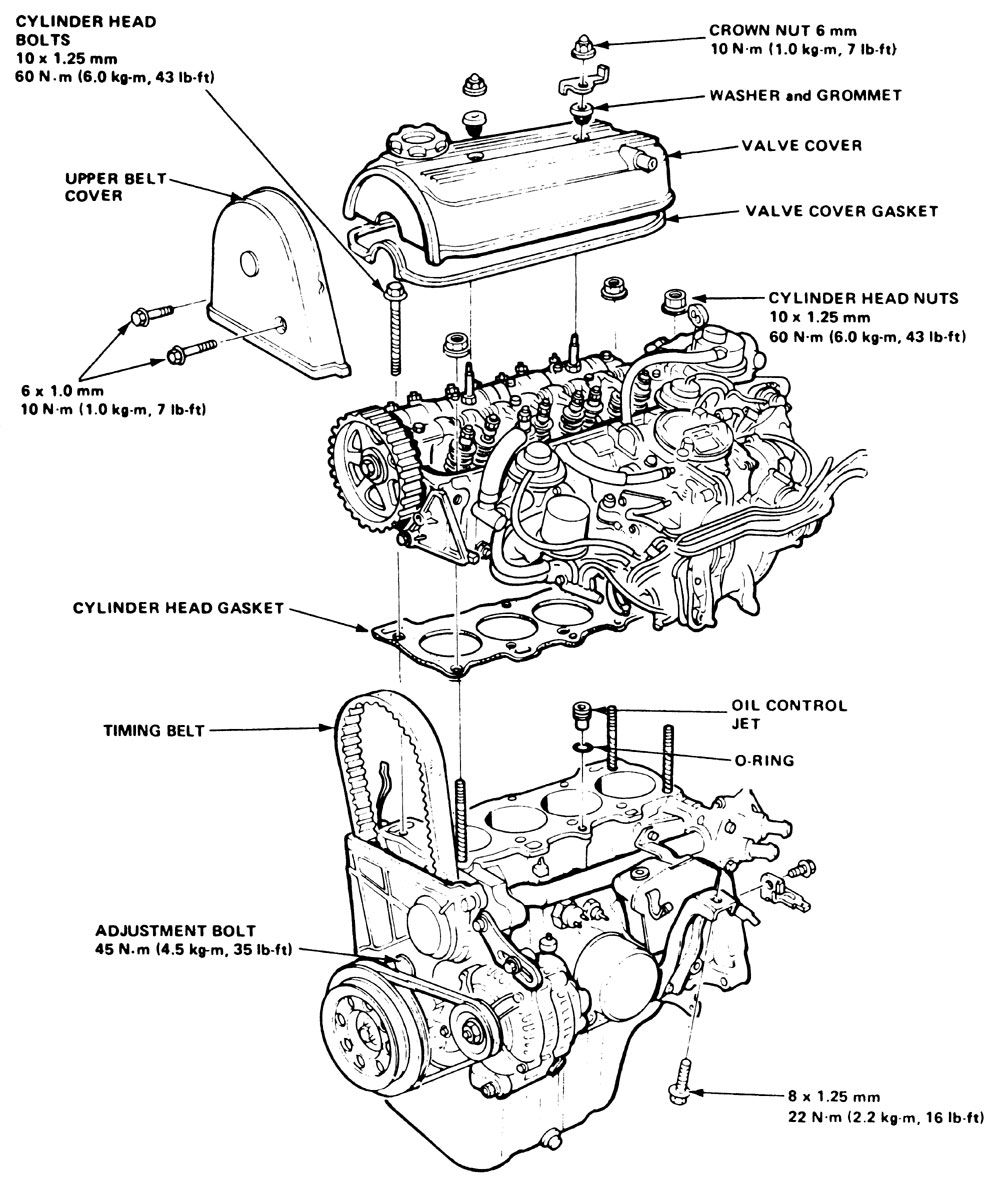 1992 honda civic Schema moteur