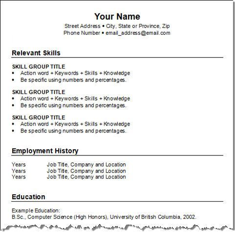 resume format free format resume