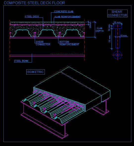 Composite Steel Deck Floor Steel Deck Steel Frame Construction Steel Structure Buildings