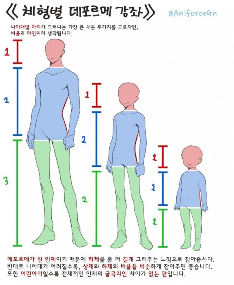 인체 , 드로잉, 그림 자료 링크 저장