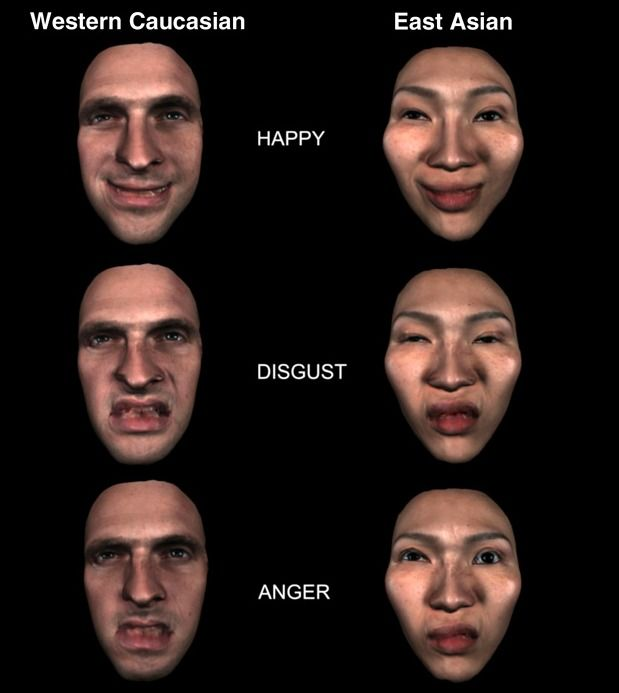 Face Recognition Of Emotions Depends On Culture Amazing Science Face Recognition Science News Emotions