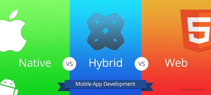 Native vs Hybrid vs Web: Which is the Right App For You?