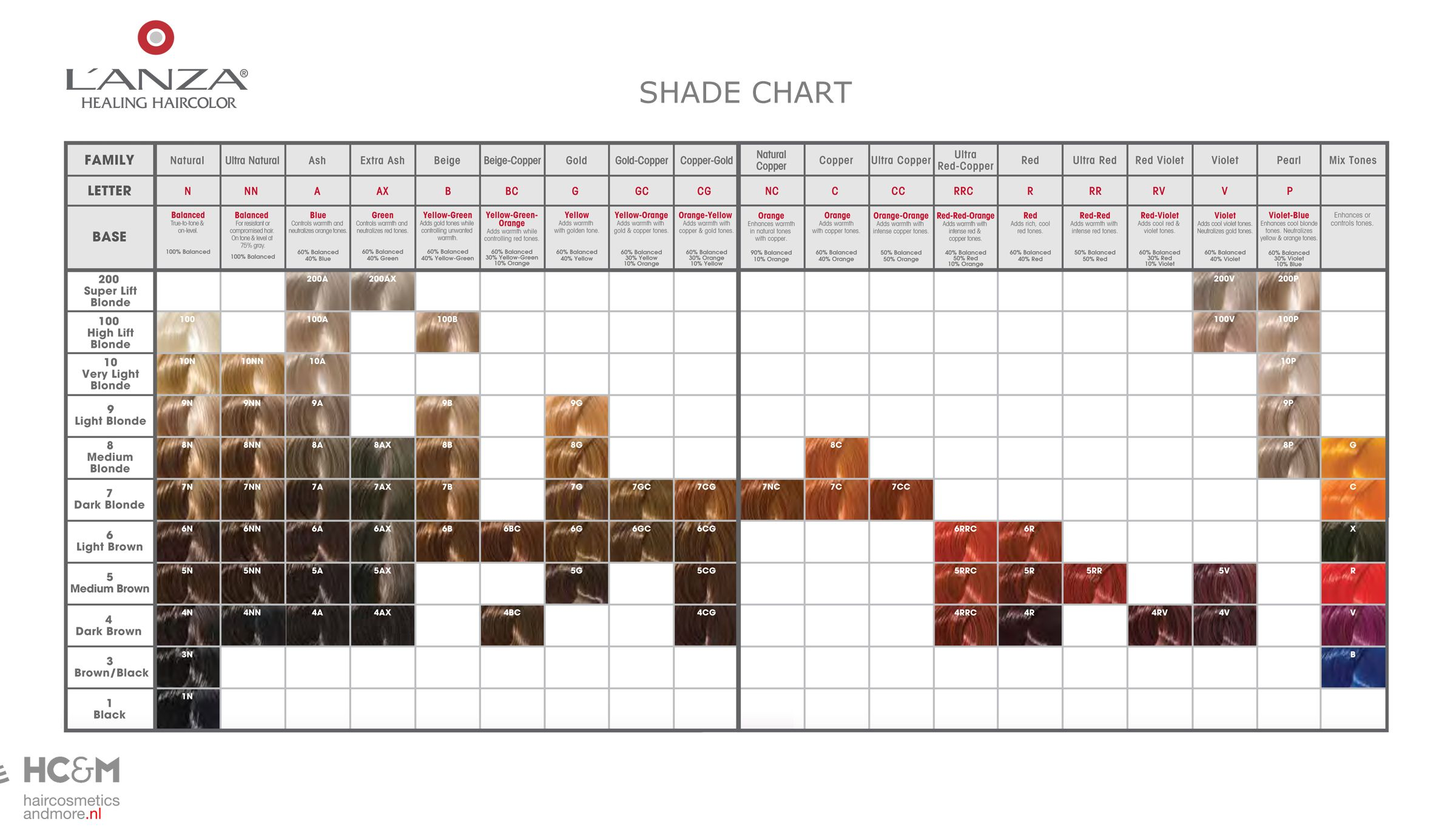 L Anza Healing Haircare Healing Haircolor Shade Chart Hair Color Chart Lanza Hair Color Brown Hair Color Chart