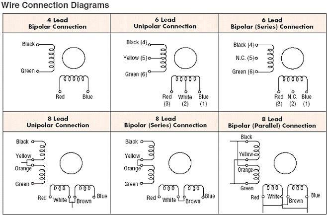 Unipolar Ill 02 Jpg 658 433 Electronic Schematics Stepper Motor Electronics Circuit