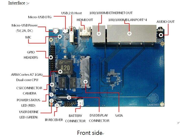 BPI-R1   ARDUINO and Raspberry Pi   Pinterest   Banana pi and Arduino