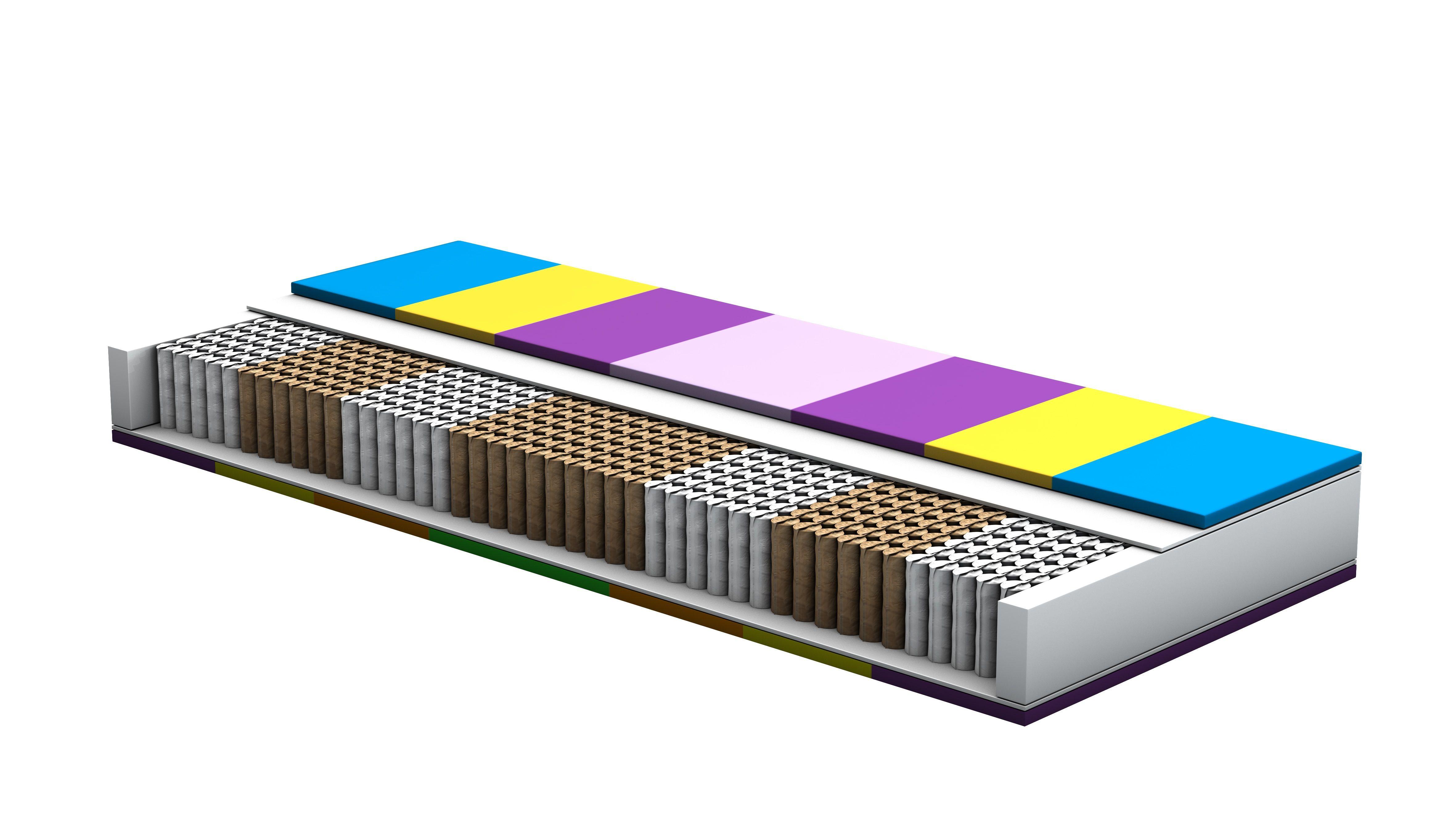 Materasso Molle Insacchettate modello Personal Memory - http://www ...