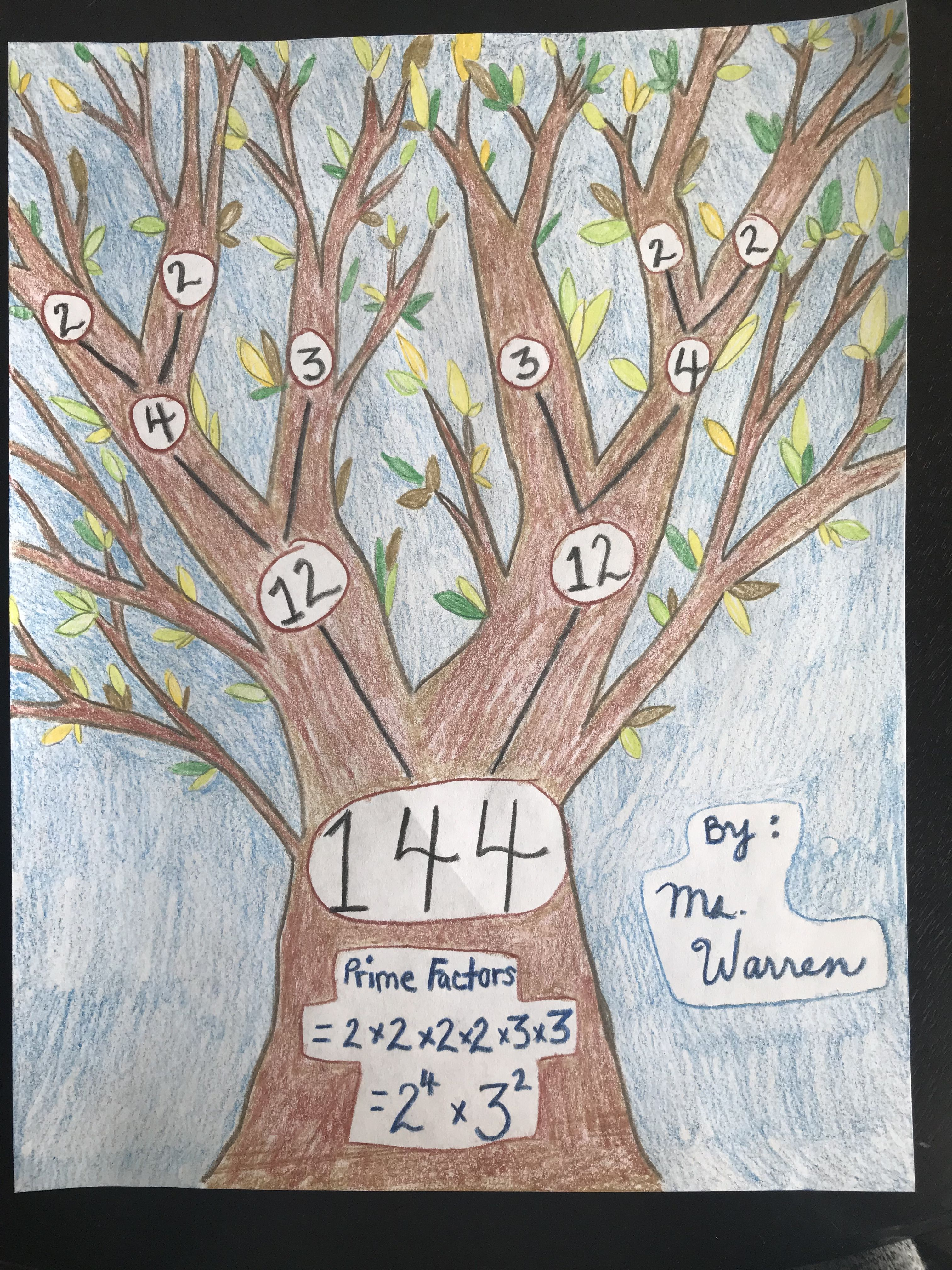 Factor Tree Art Prime Factorization