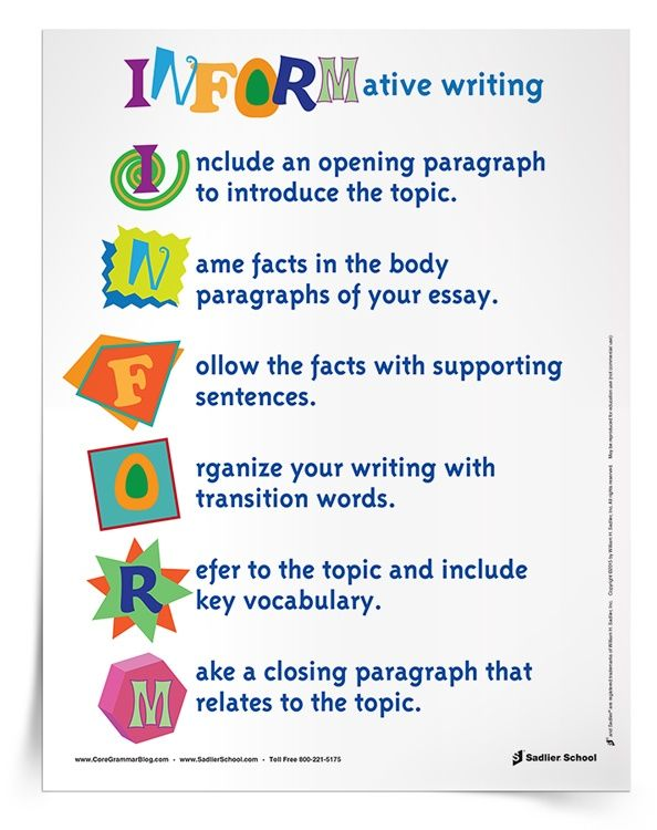 ways for students to practice informative  explanatory writing    informative writing poster   a