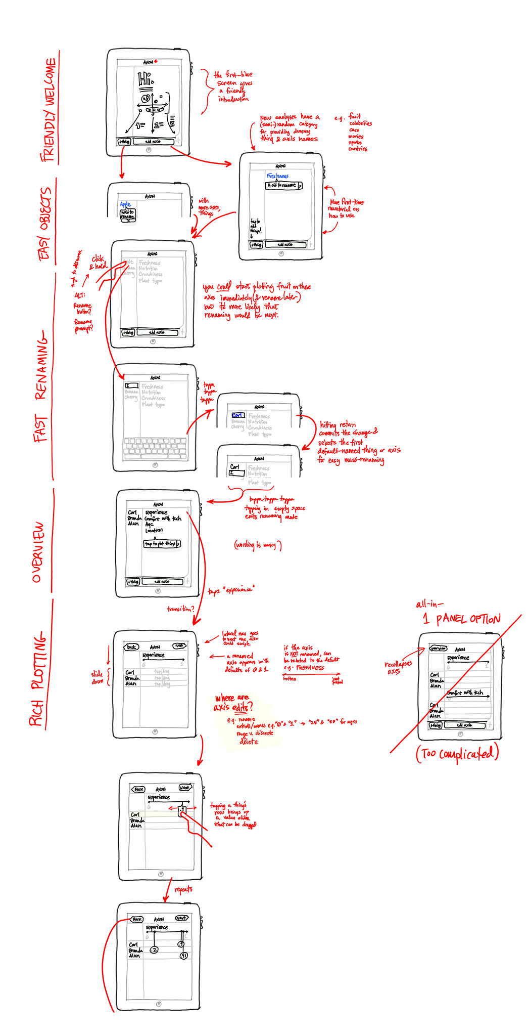 OneNote Documenting, Example 1 / Cooper Consulting. If you\'re a user ...