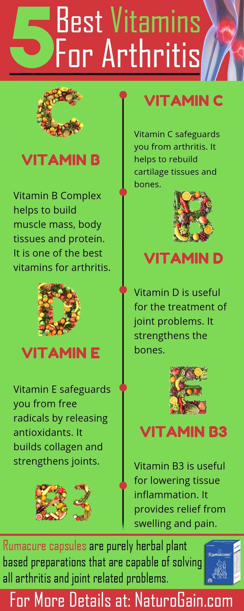 what vitamins area unit proper as a remedy for hinge joint collaborative pain