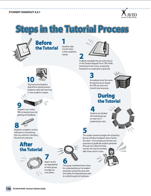 Avid Steps In The Tutorial Process  Education Voyager