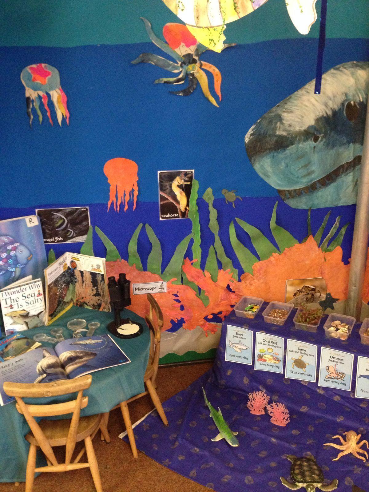 Aquarium Role Play Education Pinterest Role Play