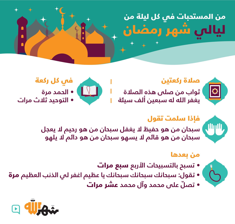من المستحبات في ليالي شهر رمضان Ramadan Kareem Ramadan Kareem