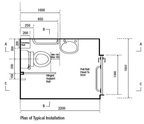 dimensions of a disabled toilet. Photo  Building Regulations Disabled Toilets Images CODE