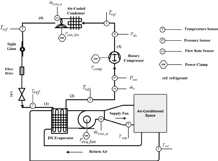 Fig-1-Schematic-diagram-of-the-DX-air-conditioning-system