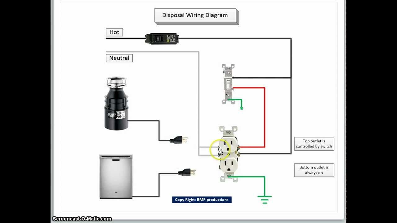 disposal wiring diagram garbage disposal installation pinterest rh pinterest com Switched Outlet Wiring Garbage Disposal Garbage Disposal Parts
