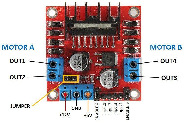 L298N Motor Driver pinout   Random Nerd Tutorials   Electronics projects,  Motor, Tutorial