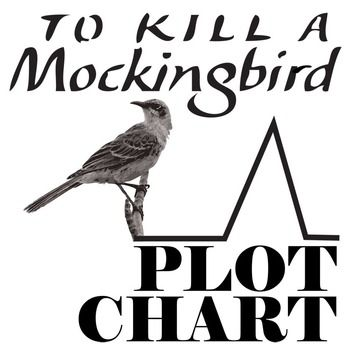 to kill a mockingbird plot chart