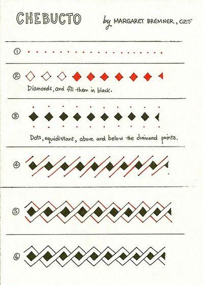 Zentangle pattern Chebucto