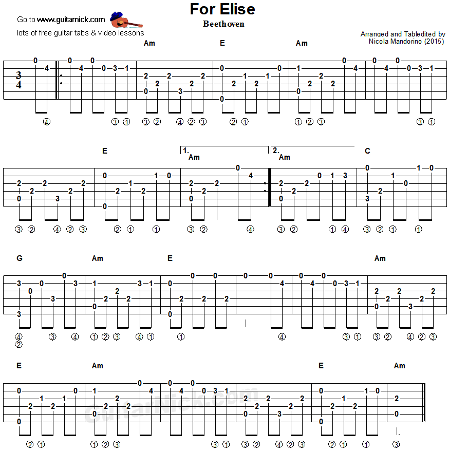 For Elise Fingerstyle Guitar Tablature Random In 2018 Pinterest