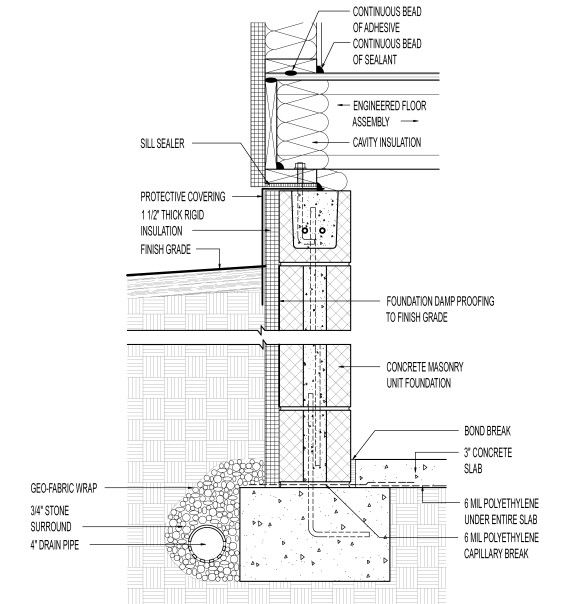Concrete footer with CMU wall, slab on grade, and