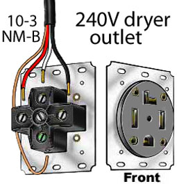 Perfect Wiring Diagram For 220 Volt Dryer Outlet Electric Work How To Wire 240 Volt Outlets And Plugs Rh Myelectricwork Blogspot Com 3 Prong Dryer Plug Tester 3 Dryer Outlet Dryer Plug Electrical Wiring Outlets