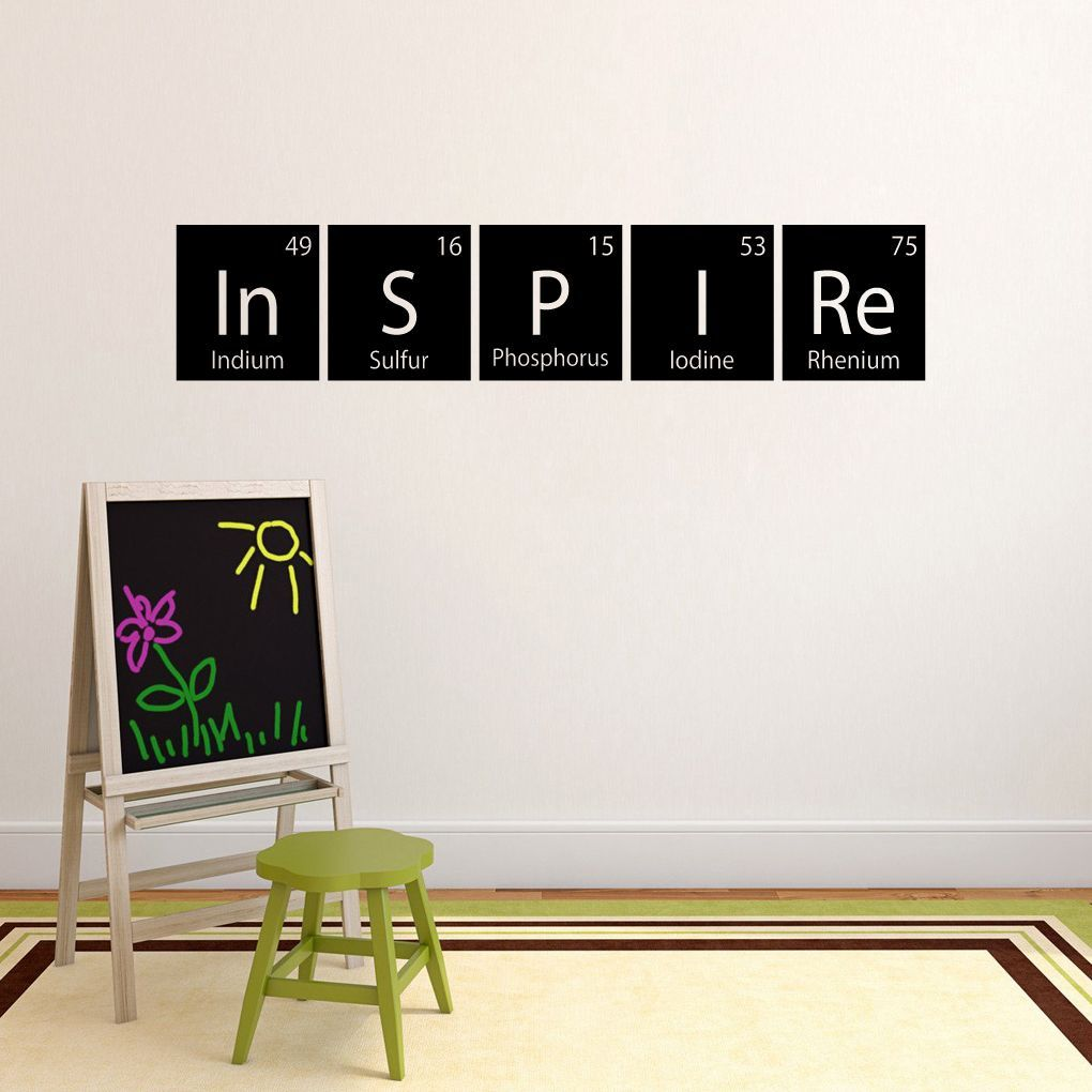 Inspire Periodic Table Wall Decal 60- Wide X 11.5