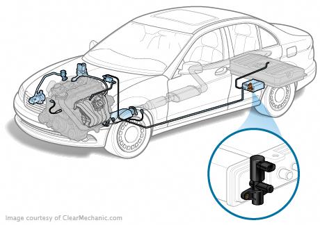 Car repair and damage Car mechanic, Automotive mechanic